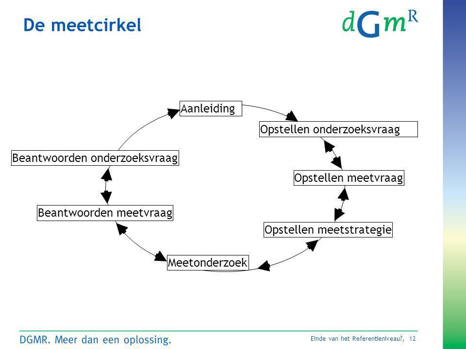Einde van het Referentieniveau?, 12 De meetcirkel Aanleiding Opstellen meetvraag Opstellen meetstrategie Meetonderzoek Beantwoorden meetvraag Opstelle