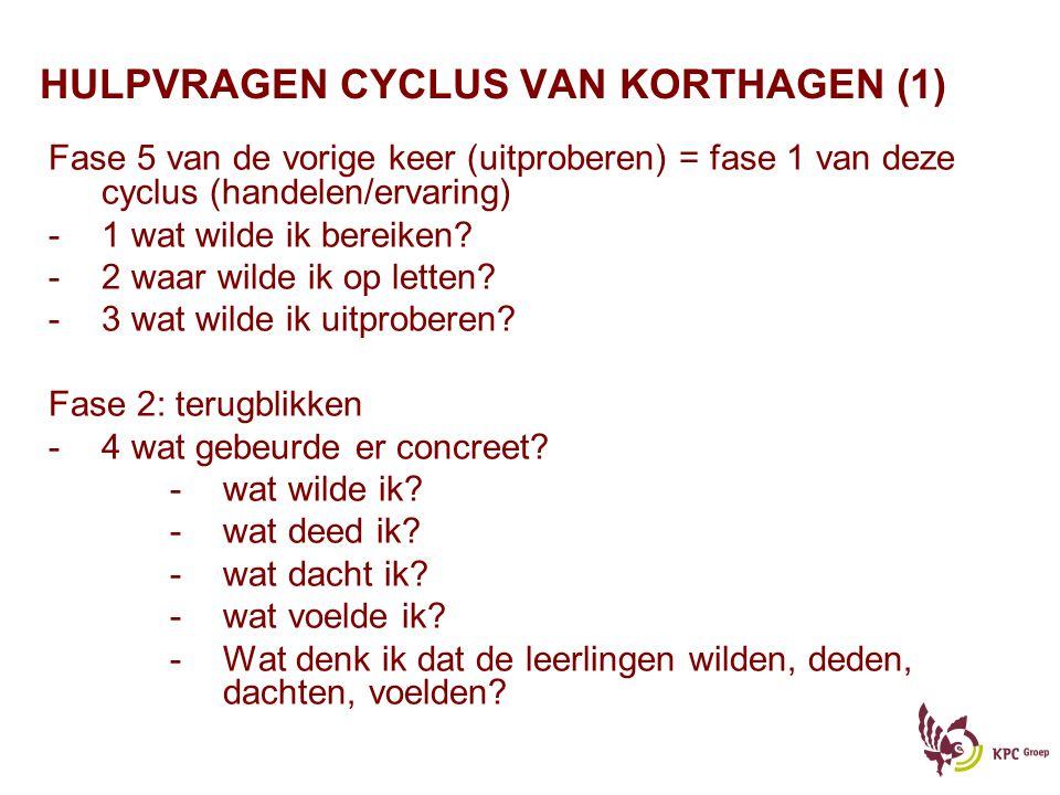 HULPVRAGEN CYCLUS VAN KORTHAGEN (1) Fase 5 van de vorige keer (uitproberen) = fase 1 van deze cyclus (handelen/ervaring) -1 wat wilde ik bereiken? -2