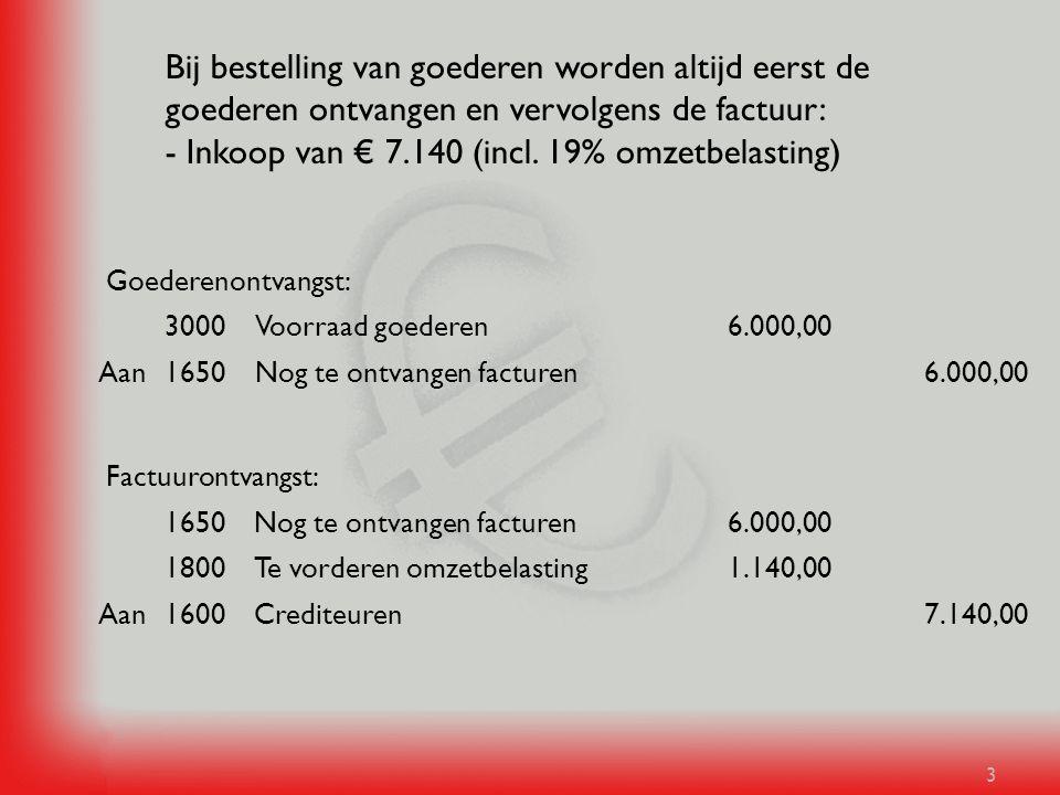 3 Bij bestelling van goederen worden altijd eerst de goederen ontvangen en vervolgens de factuur: - Inkoop van € 7.140 (incl. 19% omzetbelasting) 6.00