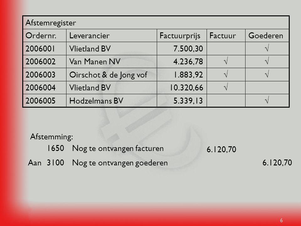 6 6.120,70 Nog te ontvangen facturen1650 Aan 6.120,70 Nog te ontvangen goederen3100 Afstemming: 5.339,13 10.320,66 1.883,92 4.236,78 7.500,30 Factuurp