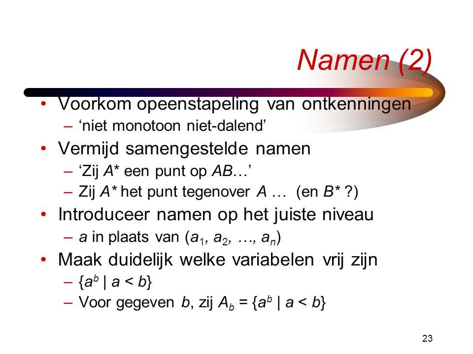 23 Namen (2) •Voorkom opeenstapeling van ontkenningen –'niet monotoon niet-dalend' •Vermijd samengestelde namen –'Zij A* een punt op AB…' –Zij A* het punt tegenover A … (en B* ?) •Introduceer namen op het juiste niveau –a in plaats van (a 1, a 2, …, a n ) •Maak duidelijk welke variabelen vrij zijn –{a b | a < b} –Voor gegeven b, zij A b = {a b | a < b}