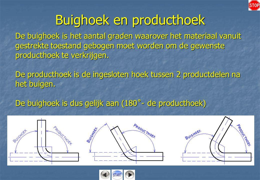 Buighoek en producthoek De buighoek is het aantal graden waarover het materiaal vanuit gestrekte toestand gebogen moet worden om de gewenste productho