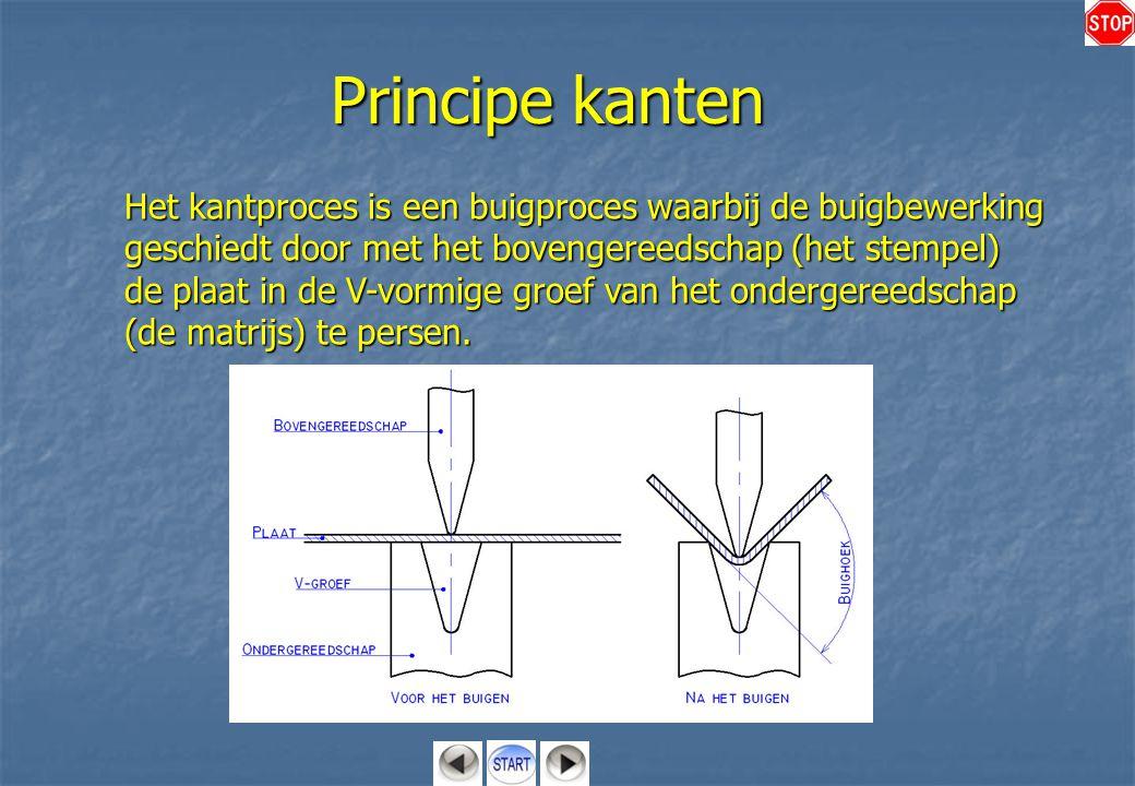 Principe kanten Het kantproces is een buigproces waarbij de buigbewerking geschiedt door met het bovengereedschap (het stempel) de plaat in de V-vormi