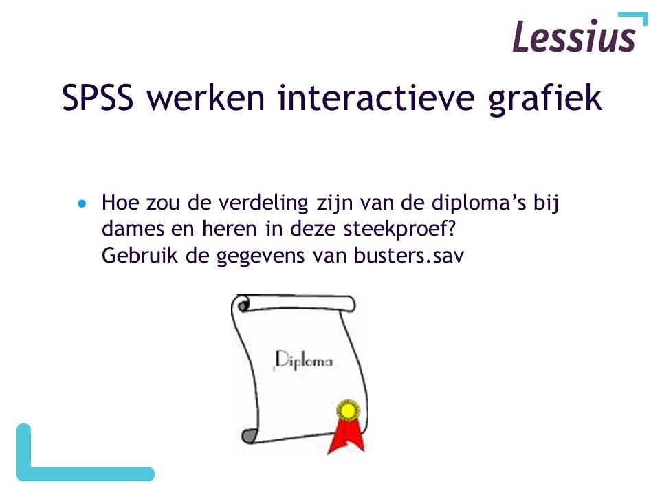 SPSS werken interactieve grafiek  Hoe zou de verdeling zijn van de diploma's bij dames en heren in deze steekproef? Gebruik de gegevens van busters.s