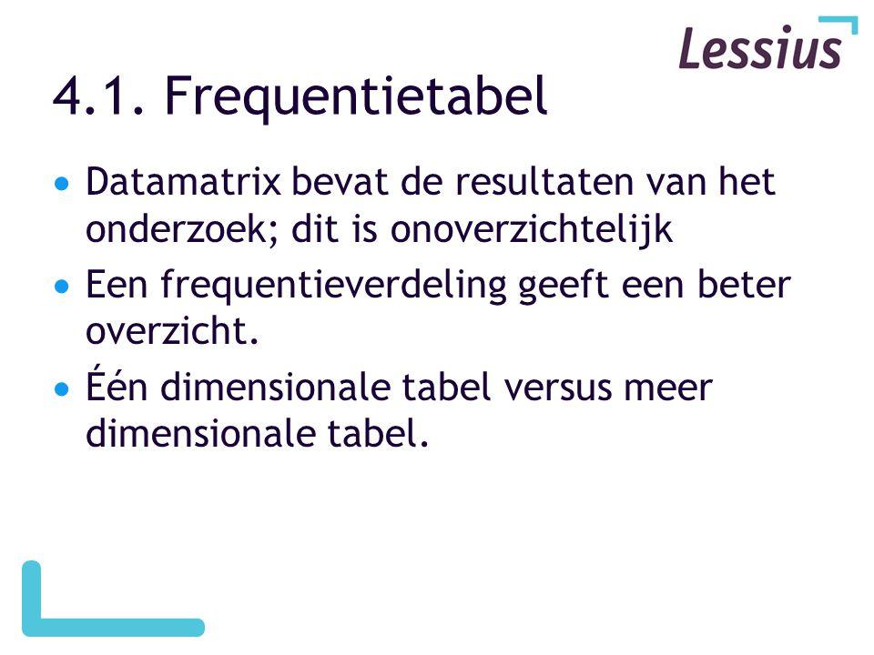 4.1. Frequentietabel  Datamatrix bevat de resultaten van het onderzoek; dit is onoverzichtelijk  Een frequentieverdeling geeft een beter overzicht.