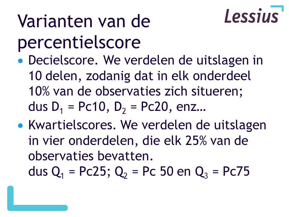 Varianten van de percentielscore  Decielscore.