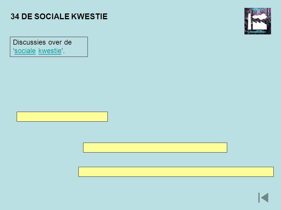34 DE SOCIALE KWESTIE Discussies over de 'sociale kwestie'.socialekwestie