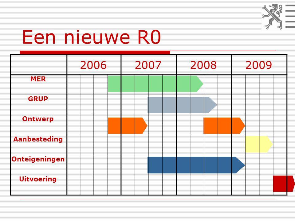 Een nieuwe R0 2006200720082009 MER GRUP Ontwerp Aanbesteding Onteigeningen Uitvoering