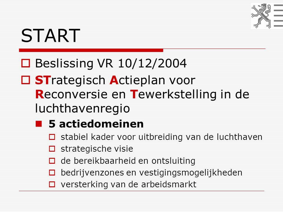 START  Beslissing VR 10/12/2004  STrategisch Actieplan voor Reconversie en Tewerkstelling in de luchthavenregio  5 actiedomeinen  stabiel kader voor uitbreiding van de luchthaven  strategische visie  de bereikbaarheid en ontsluiting  bedrijvenzones en vestigingsmogelijkheden  versterking van de arbeidsmarkt