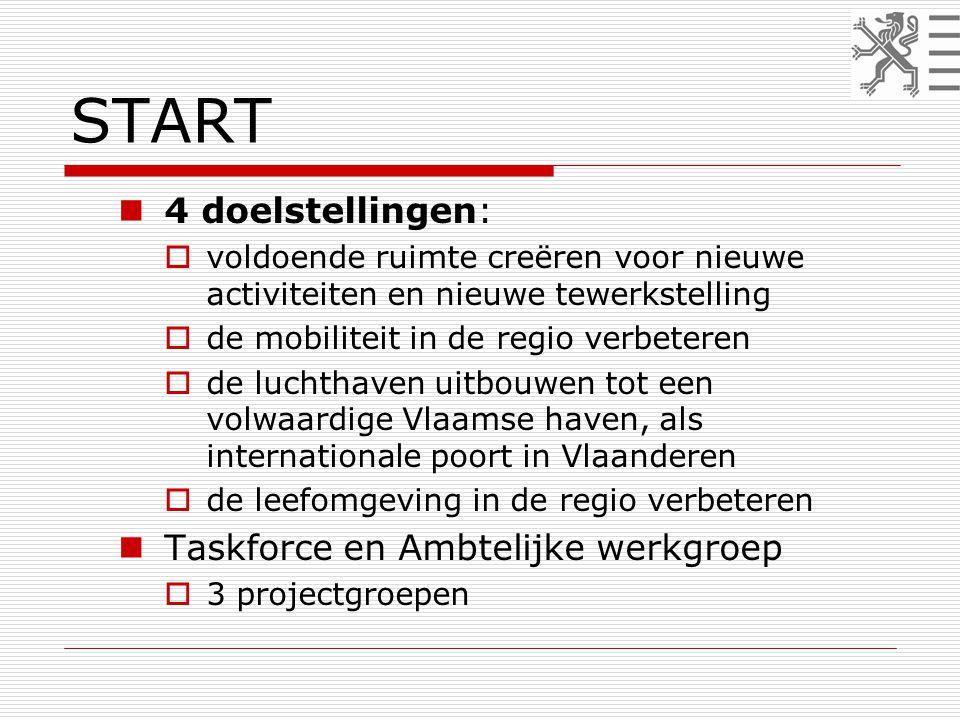 START  4 doelstellingen:  voldoende ruimte creëren voor nieuwe activiteiten en nieuwe tewerkstelling  de mobiliteit in de regio verbeteren  de luchthaven uitbouwen tot een volwaardige Vlaamse haven, als internationale poort in Vlaanderen  de leefomgeving in de regio verbeteren  Taskforce en Ambtelijke werkgroep  3 projectgroepen