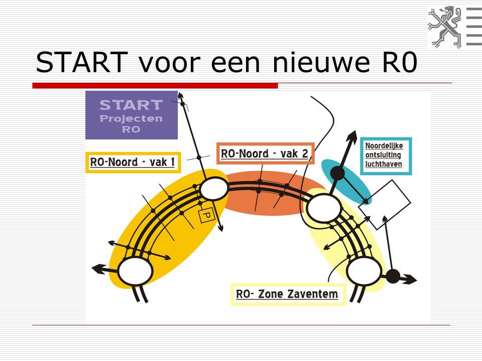 START voor een nieuwe R0