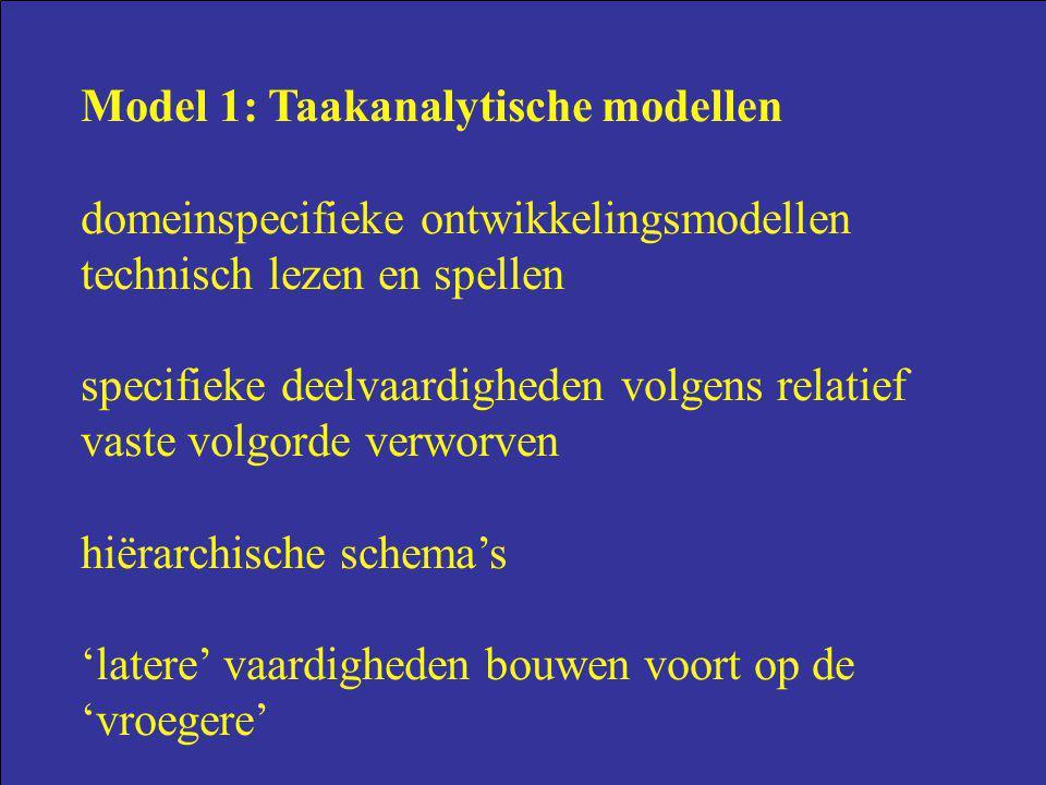 Model 1: Taakanalytische modellen domeinspecifieke ontwikkelingsmodellen technisch lezen en spellen specifieke deelvaardigheden volgens relatief vaste