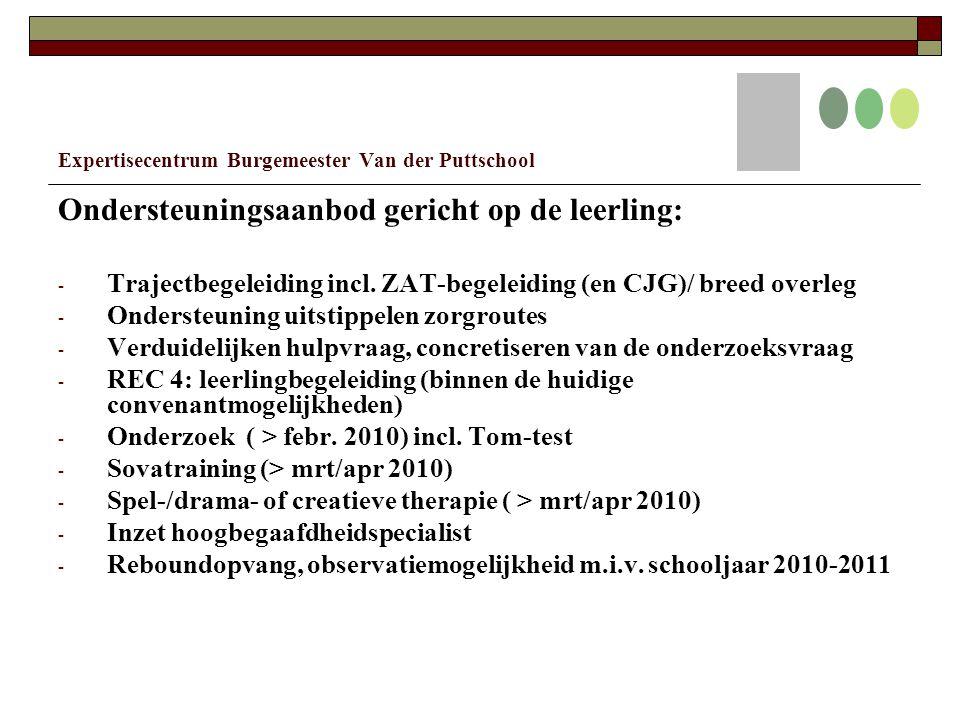 Expertisecentrum Burgemeester Van der Puttschool Ondersteuningsaanbod gericht op de leerling: - Trajectbegeleiding incl.