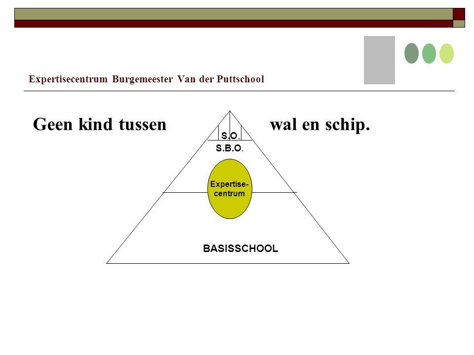 Expertisecentrum Burgemeester Van der Puttschool Geen kind tussenwal en schip.