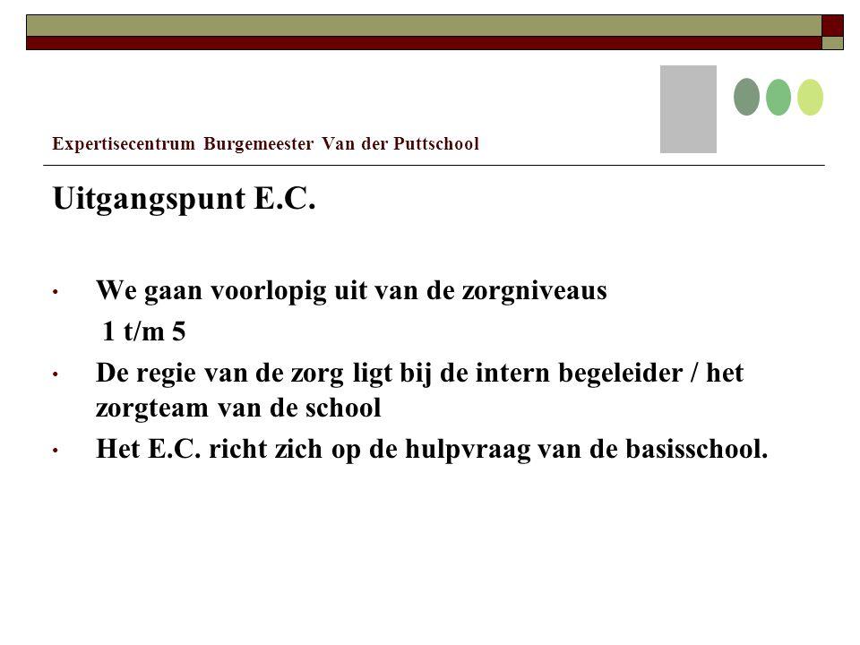 Expertisecentrum Burgemeester Van der Puttschool Uitgangspunt E.C.