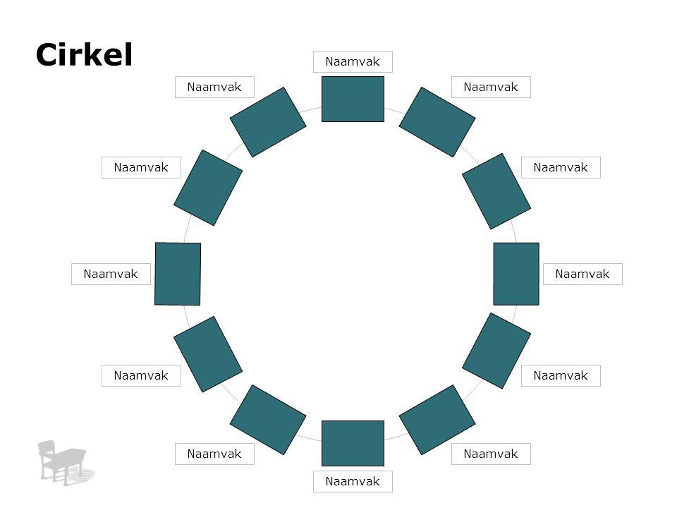 Cirkel Naamvak