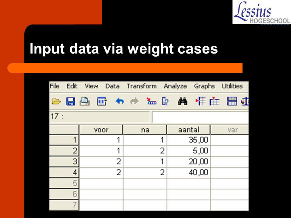 Input data via weight cases