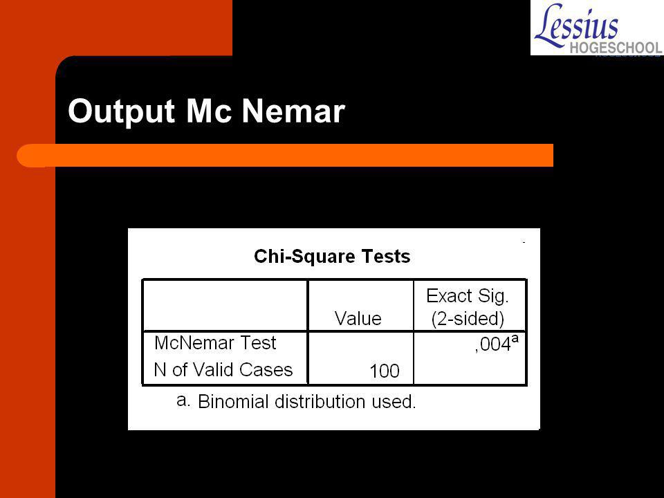 Output Mc Nemar