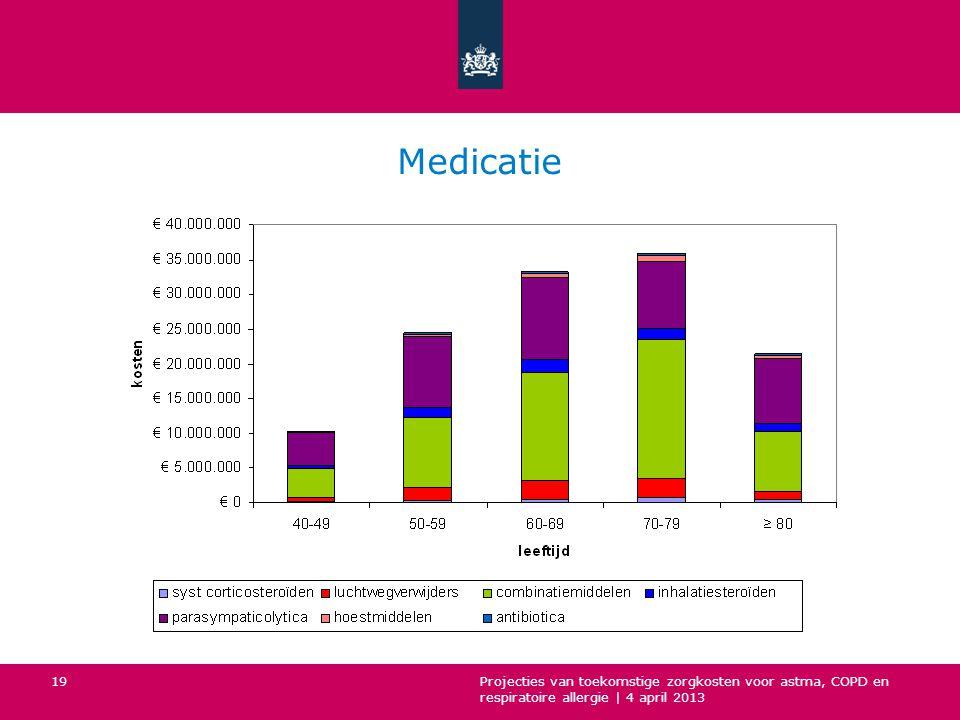 Medicatie Projecties van toekomstige zorgkosten voor astma, COPD en respiratoire allergie | 4 april 2013 19