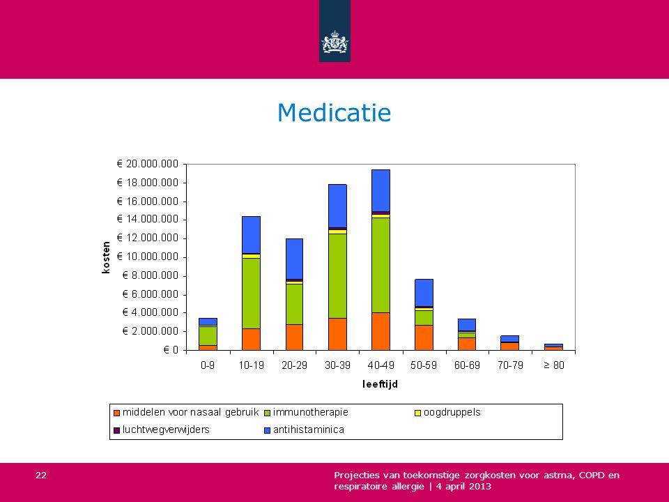 Medicatie Projecties van toekomstige zorgkosten voor astma, COPD en respiratoire allergie | 4 april 2013 22