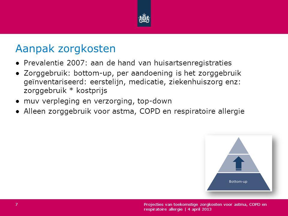 Fysiotherapie Projecties van toekomstige zorgkosten voor astma, COPD en respiratoire allergie   4 april 2013 18