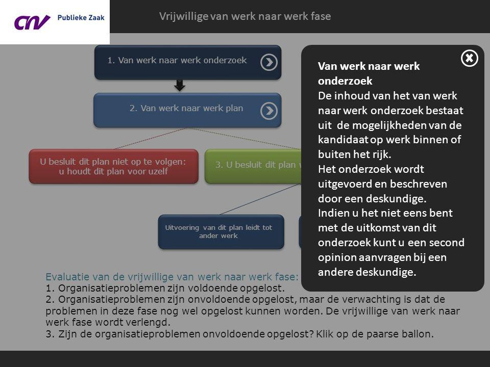 Evaluatie van de vrijwillige van werk naar werk fase: 1.