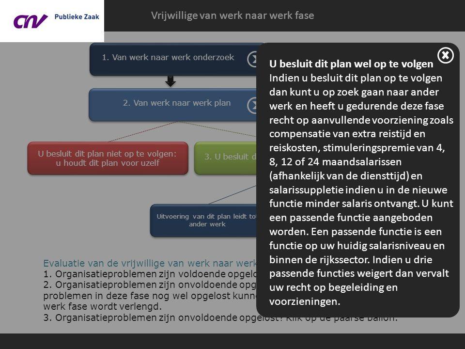 Evaluatie van de vrijwillige van werk naar werk fase: 1. Organisatieproblemen zijn voldoende opgelost. 2. Organisatieproblemen zijn onvoldoende opgelo