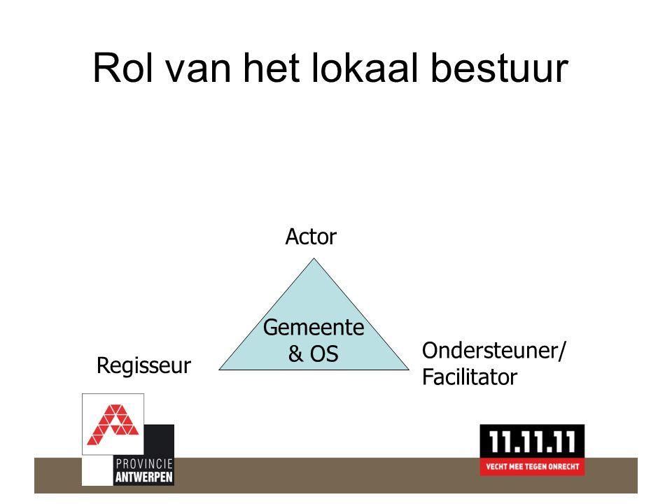 Rol van het lokaal bestuur Actor Ondersteuner/ Facilitator Regisseur Gemeente & OS