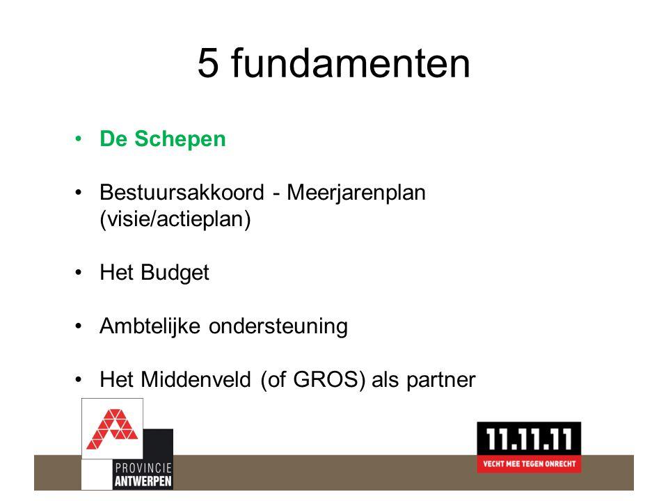 5 fundamenten •De Schepen •Bestuursakkoord - Meerjarenplan (visie/actieplan) •Het Budget •Ambtelijke ondersteuning •Het Middenveld (of GROS) als partner