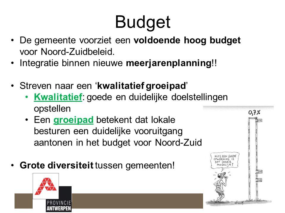 Budget •De gemeente voorziet een voldoende hoog budget voor Noord-Zuidbeleid.