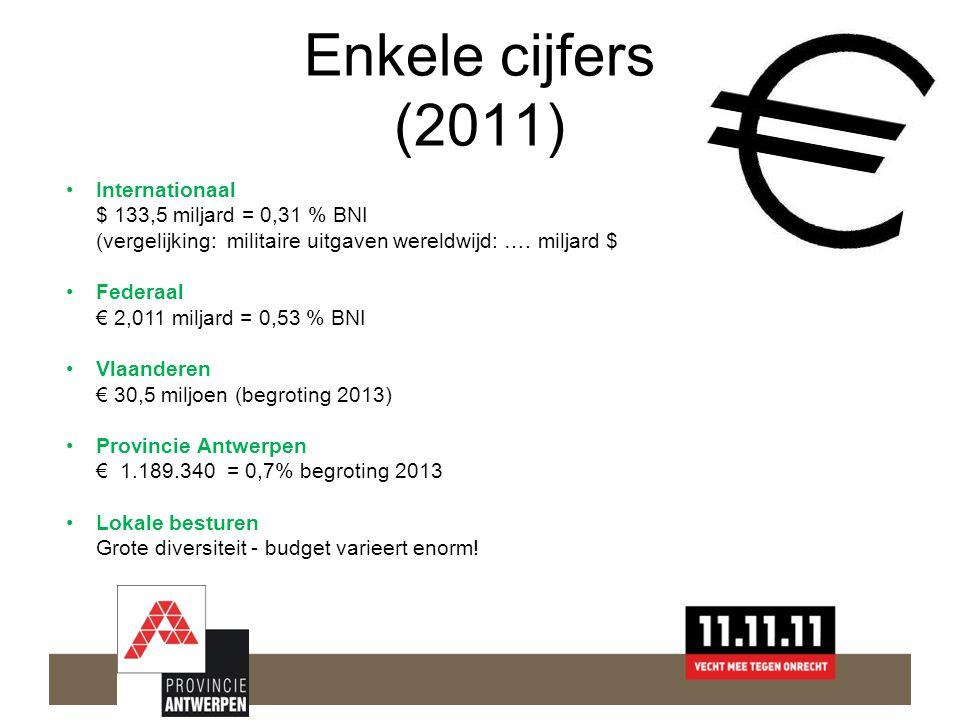 Enkele cijfers (2011) •Internationaal $ 133,5 miljard = 0,31 % BNI (vergelijking: militaire uitgaven wereldwijd: ….