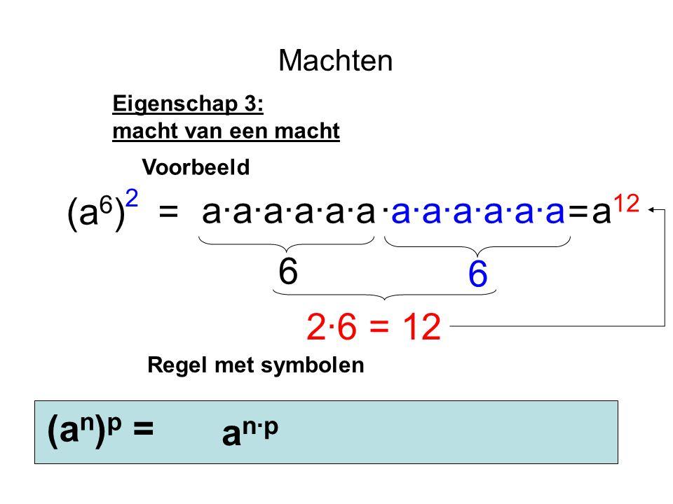 Machten Eigenschap 3: macht van een macht (a 6 ) a·a·a·a·a·a·a·a·a·a·a·a = a 12 2 = 6 6 2·6 = 12 Voorbeeld (a n ) p = an·pan·p Regel met symbolen