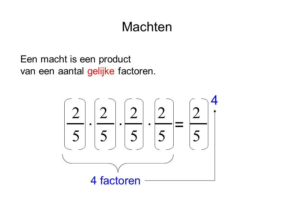 Machten Bijzondere gevallen: 24=23=22=21=20=24=23=22=21=20= 2.2.2.2= 16 2.2.2 = 8 2.2 = 4 2 1 :2 De eerste macht van een getal is dit getal zelf.