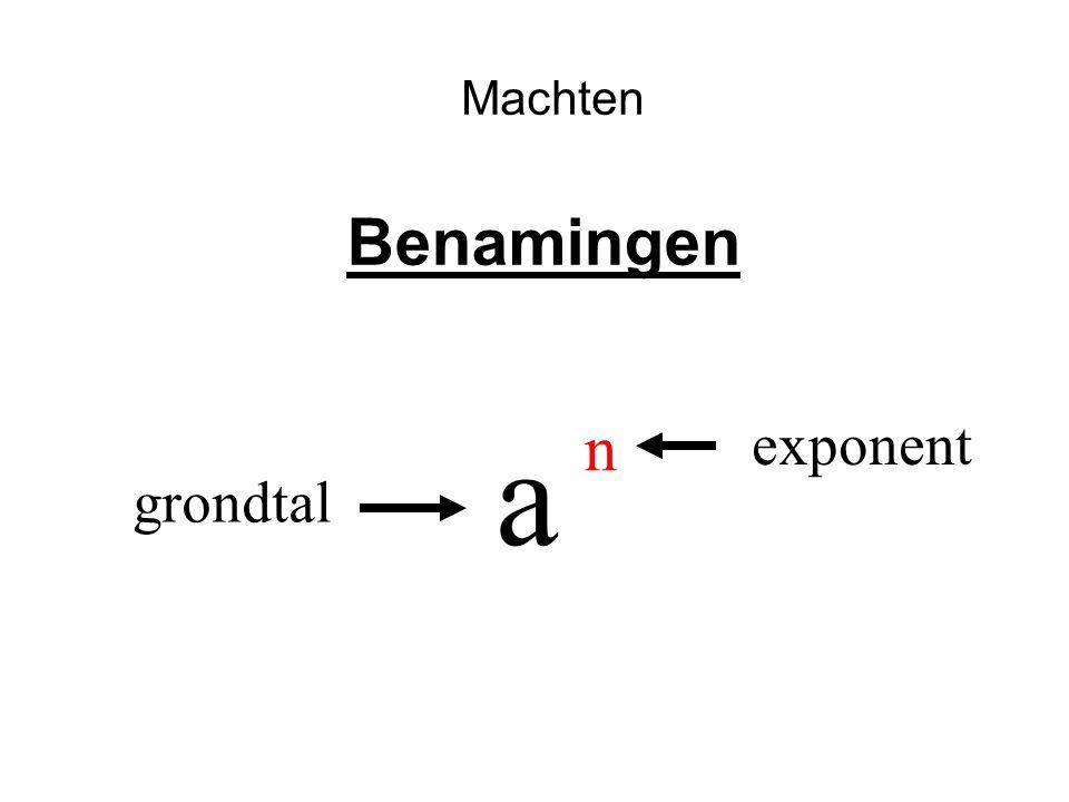 Tekenregel: (-3) 4 = (-3) 3 = (-3) 2 = (-3) 1 = (-3) 0 = (-3)(-3)(-3)(-3) = +81 (-3)(-3)(-3) = -27 (-3)(-3) = +9 -3-3 +1+1 Alle machten van een positief grondtal zijn positief.