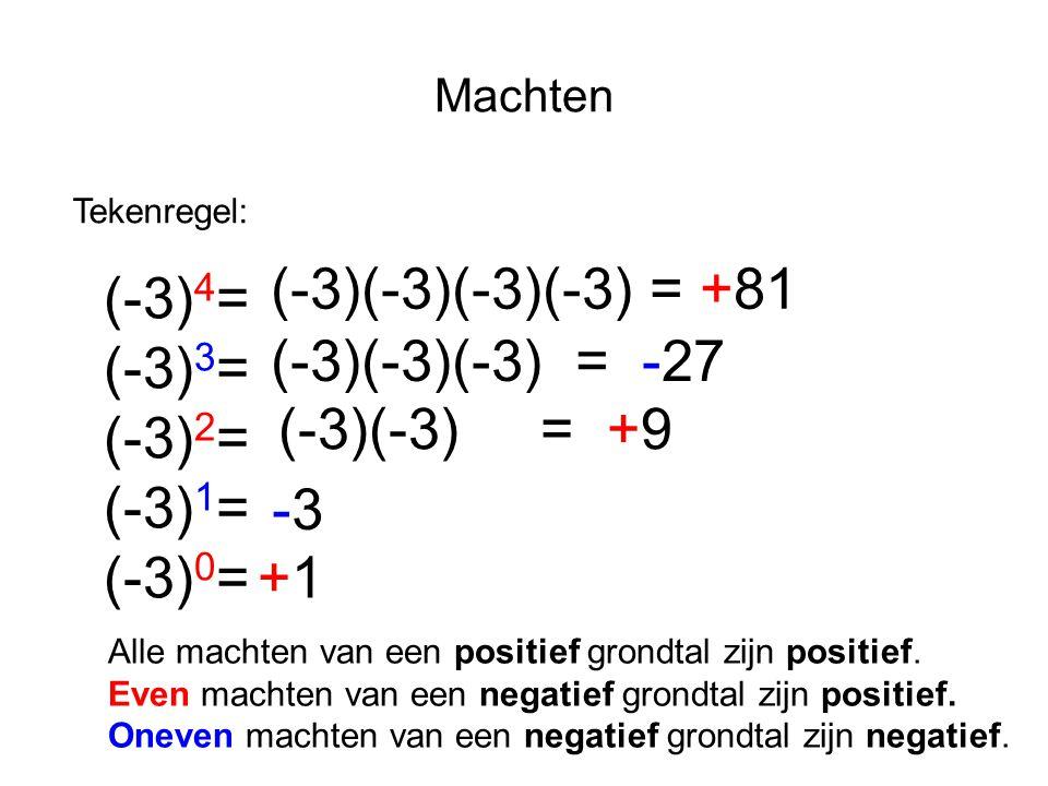 Machten (+4) 2 = (-3) 4 = (-2) 3 = (+4)·(+4) =+16 (-3)·(-3)·(-3)·(-3) =+81 (-2)·(-2)·(-2) =-8 Alle machten van een positief grondtal zijn positief.