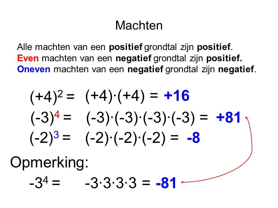 Machten overzicht Samenvatting a 7 · a 4 = a 12 :a 9 = a 11 a3a3 (2·p) 3 = (-a 5 ) 4 = 8p 3 a 20 = Voorbeeld
