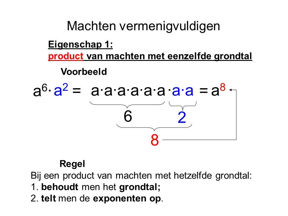 Machten vermenigvuldigen Eigenschap 1: product van machten met eenzelfde grondtal a6·a6· a·a·a·a·a·a·a·a = a 8 a2a2 = 6 2 8 Regel Bij een product van machten met hetzelfde grondtal: 1.