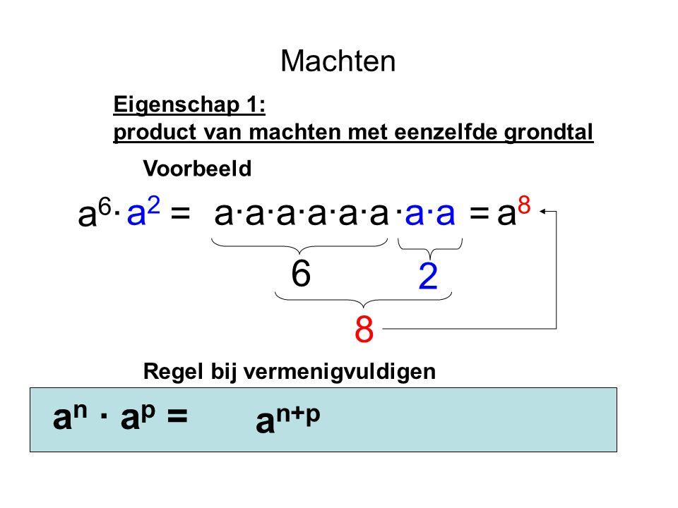 Machten delen Eigenschap 2: quotiënt van machten met eenzelfde grondtal a6:a6: a·a·a·a·a·a a·a = a 4 a2a2 = 4 Regel Bij een deling van machten met hetzelfde grondtal: 1.