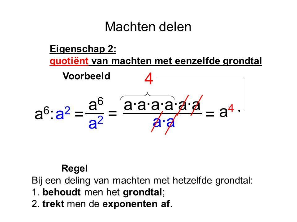 Machten Eigenschap 2: quotiënt van machten met eenzelfde grondtal a6:a6: a·a·a·a·a·a a·a = a4a4 a2a2 = 4 Voorbeeld a6a6 a2a2 = a n : a p = a n-p Regel bij delen