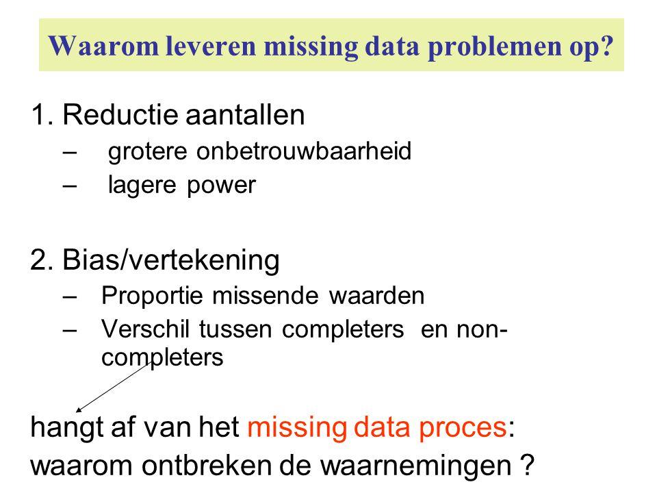 Identificatie van missing data proces Twee methoden: •Het achterhalen/bijhouden van redenen missing •Het modelleren van het 'missing data proces'