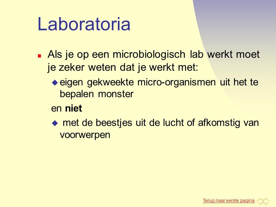 Terug naar eerste pagina Laboratoria n Als je op een microbiologisch lab werkt moet je zeker weten dat je werkt met: u eigen gekweekte micro-organisme