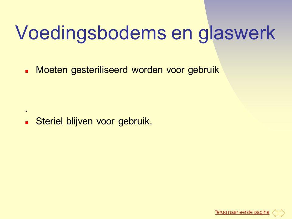 Terug naar eerste pagina Voedingsbodems en glaswerk n Moeten gesteriliseerd worden voor gebruik. n Steriel blijven voor gebruik.