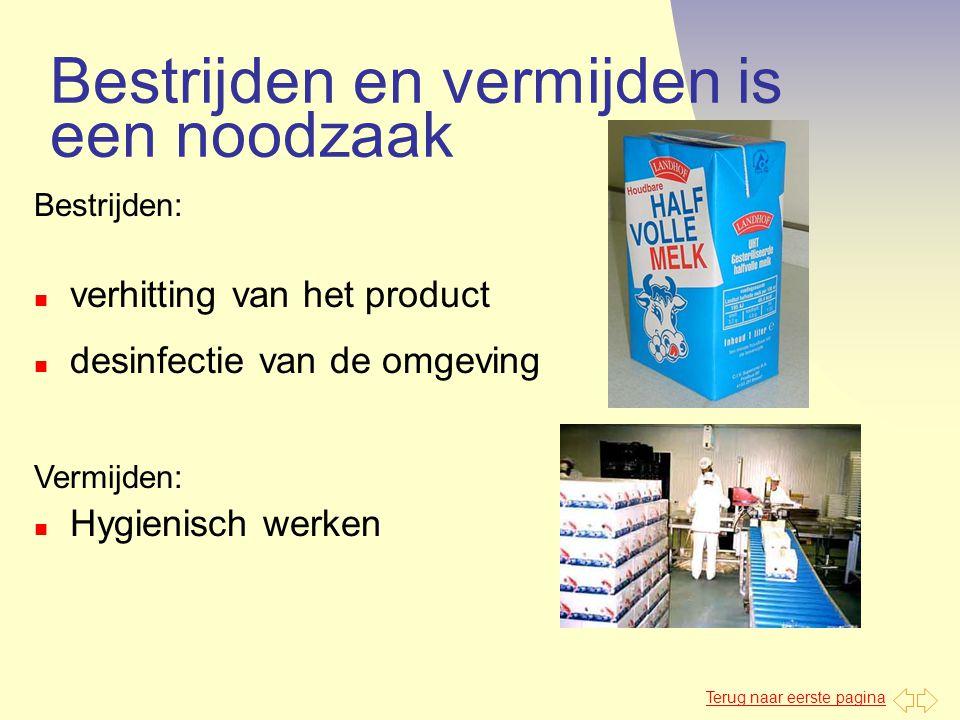 Terug naar eerste pagina Bestrijden en vermijden is een noodzaak Bestrijden: n verhitting van het product n desinfectie van de omgeving Vermijden: n H