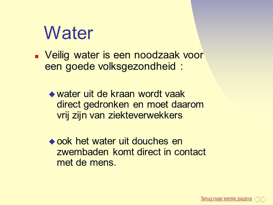 Terug naar eerste pagina Water n Veilig water is een noodzaak voor een goede volksgezondheid : u water uit de kraan wordt vaak direct gedronken en moe