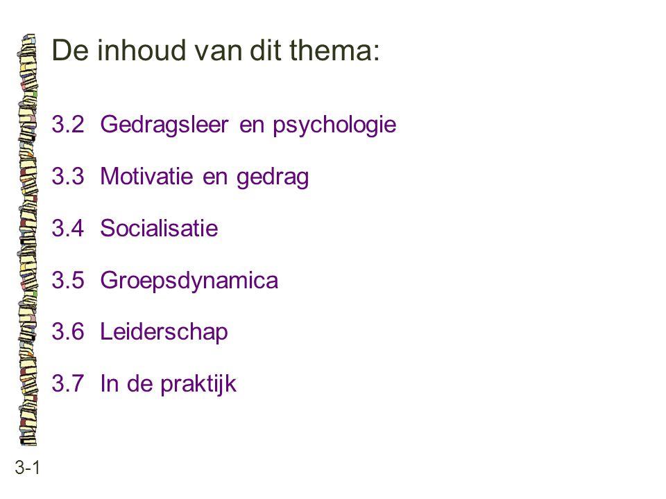 De inhoud van dit thema: 3-1 3.2 Gedragsleer en psychologie 3.3 Motivatie en gedrag 3.4 Socialisatie 3.5 Groepsdynamica 3.6 Leiderschap 3.7 In de prak