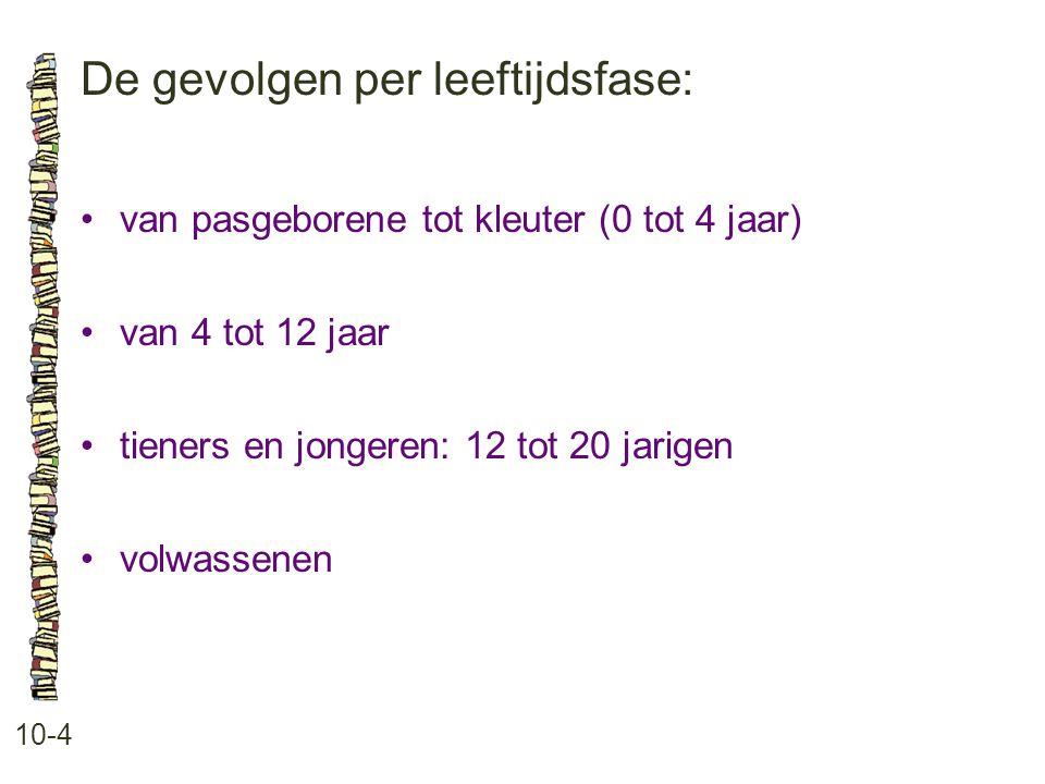 De gevolgen per leeftijdsfase: 10-4 •van pasgeborene tot kleuter (0 tot 4 jaar) •van 4 tot 12 jaar •tieners en jongeren: 12 tot 20 jarigen •volwassene