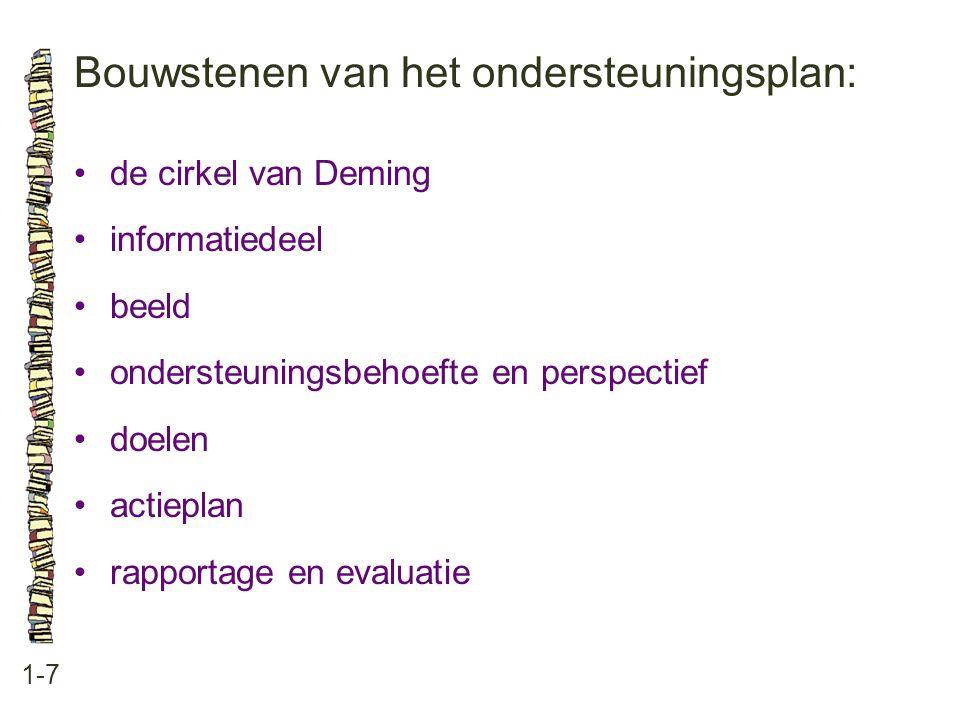 Bouwstenen van het ondersteuningsplan: 1-7 •de cirkel van Deming •informatiedeel •beeld •ondersteuningsbehoefte en perspectief •doelen •actieplan •rap
