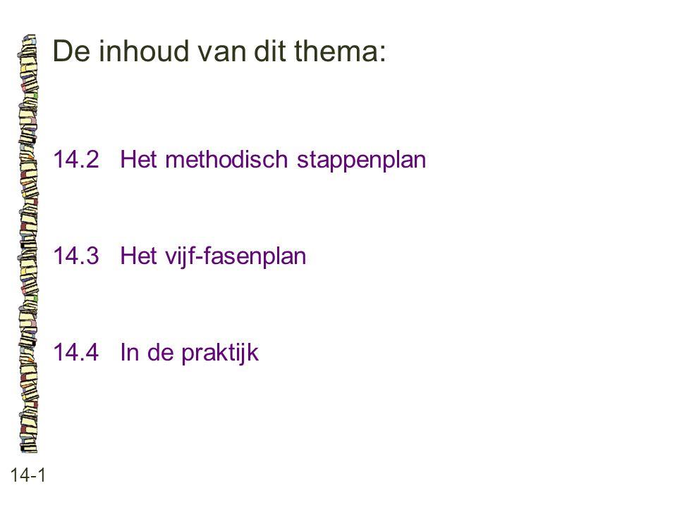 De inhoud van dit thema: 14-1 14.2 Het methodisch stappenplan 14.3 Het vijf-fasenplan 14.4 In de praktijk