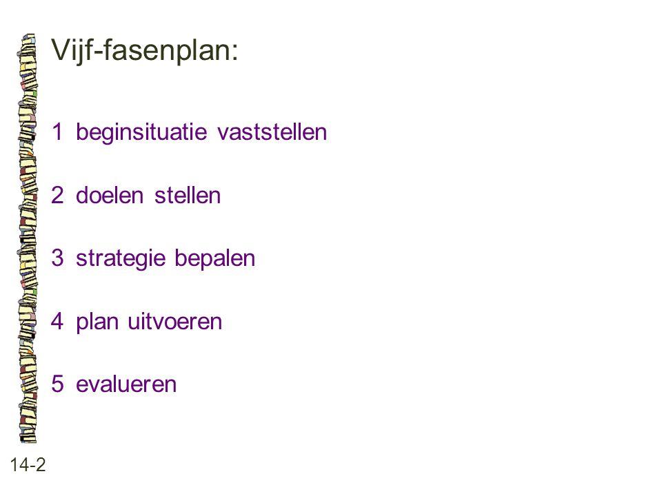 Vijf-fasenplan: 14-2 1beginsituatie vaststellen 2doelen stellen 3strategie bepalen 4plan uitvoeren 5evalueren