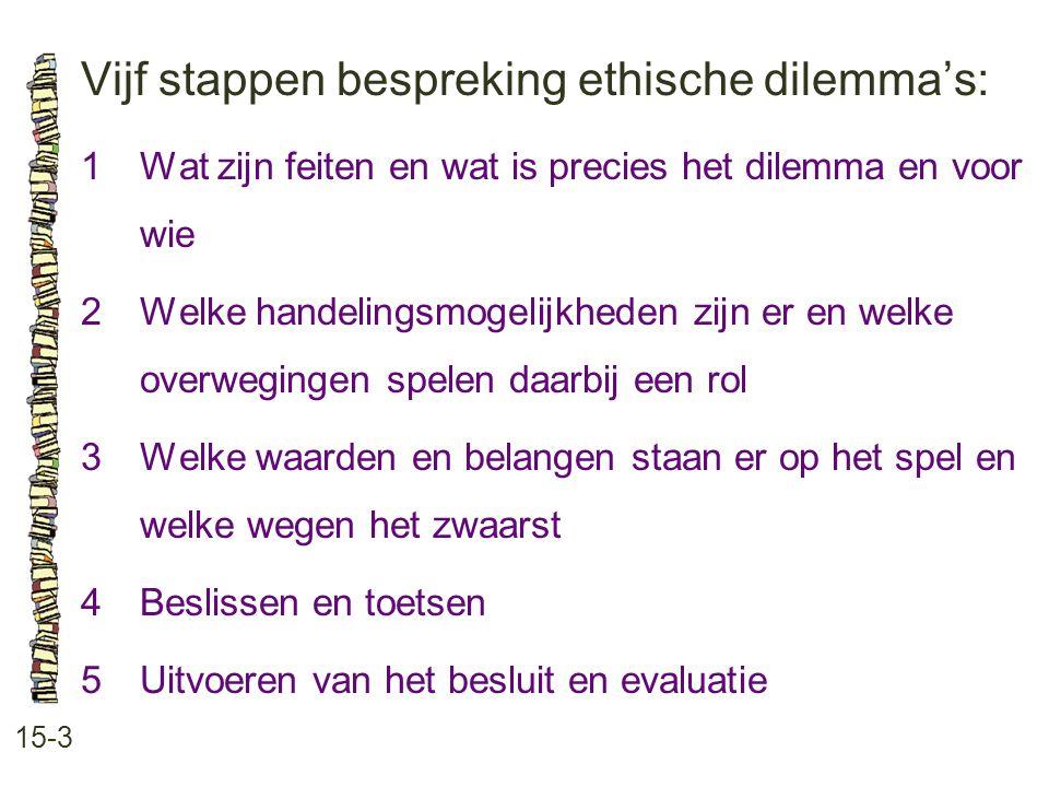 Vijf stappen bespreking ethische dilemma's: 15-3 1Wat zijn feiten en wat is precies het dilemma en voor wie 2Welke handelingsmogelijkheden zijn er en
